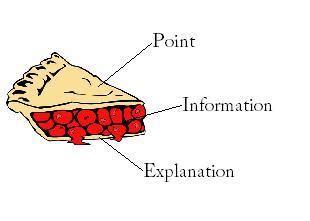 How Do I Write an Intro, Conclusion, & Body Paragraph? U